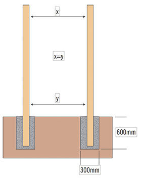 how-to-measure-a-timber-gate